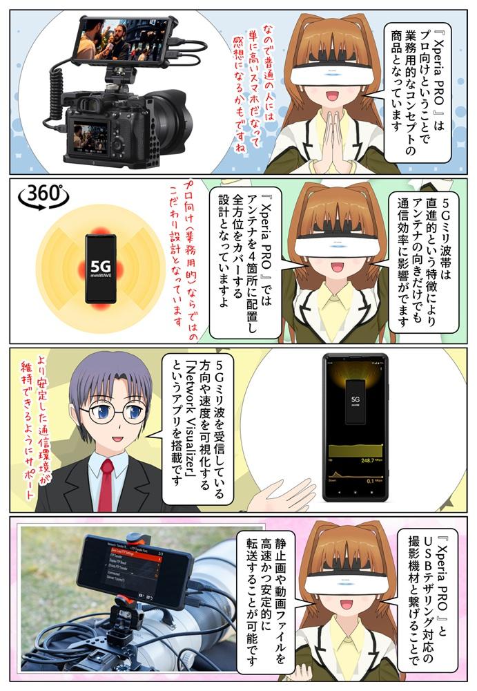 Sony Xperia PRO XQ-AQ52 は 5Gミリ波対応、USBテザリング対応の撮影機材と繋げて転送が可能