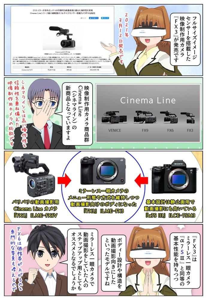 ソニー 『FX3』ILME-FX3 はフルサイズイメージセンサーを搭載、ILCE-7SM3 との違い