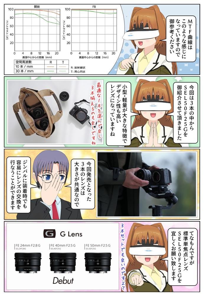 ソニー 標準単焦点レンズ SEL50F25G(FE 50mm F2.5 G)のMTF曲線。SEL40F25G、SEL24F28G