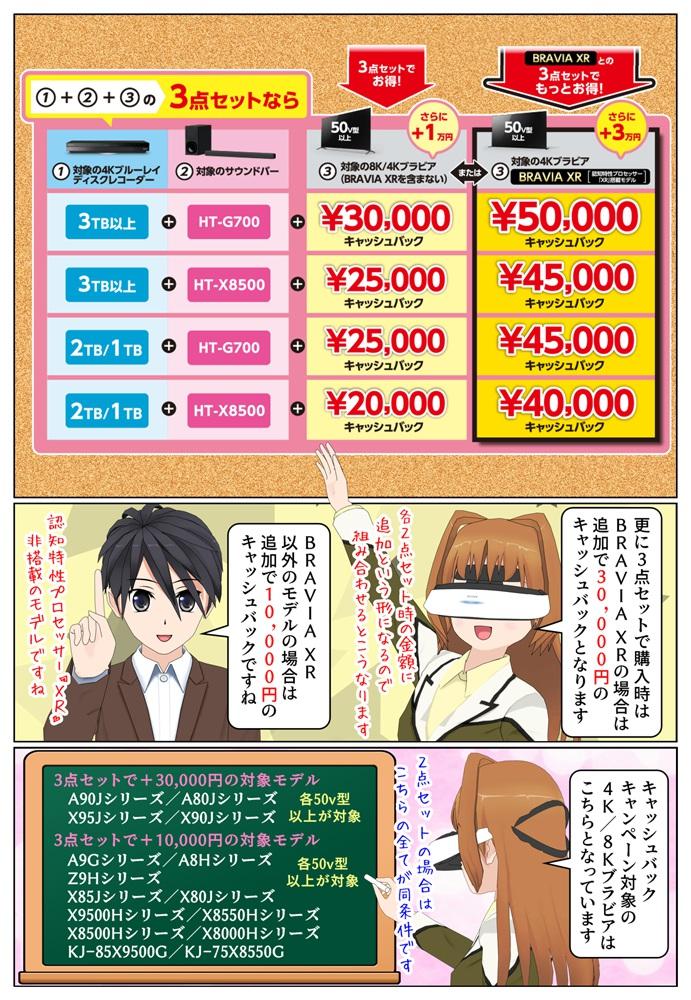 ソニーおうちエンタメ応援キャンペーンにより対象モデルを購入で最大5万円のキャッシュバック
