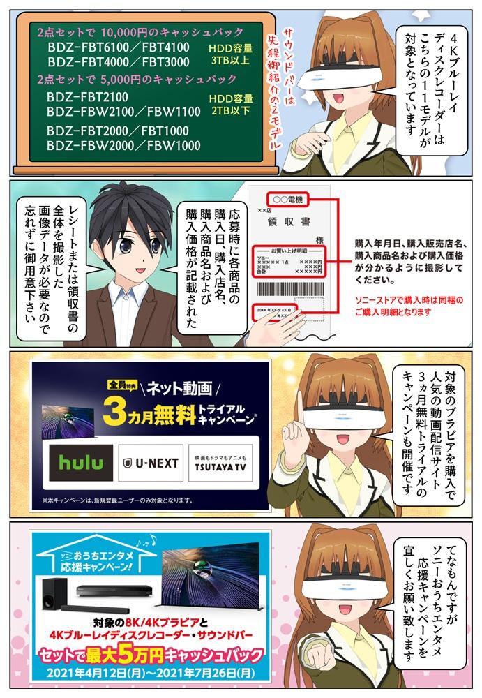 ソニーおうちエンタメ応援キャンペーンの応募方法、hulu、U-NEXT、TSUTAYA TV 3ヶ月無料トライアル