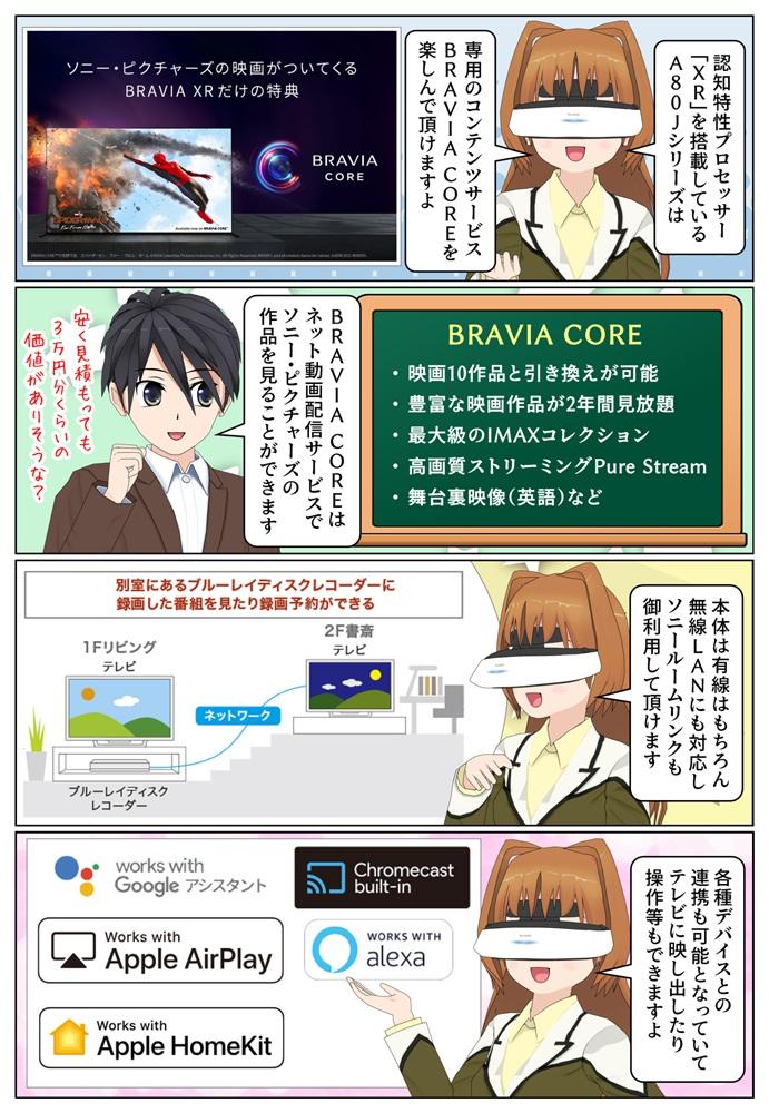 ソニー A80Jシリーズは BRAVIA CORE に対応で映画などが楽しめます