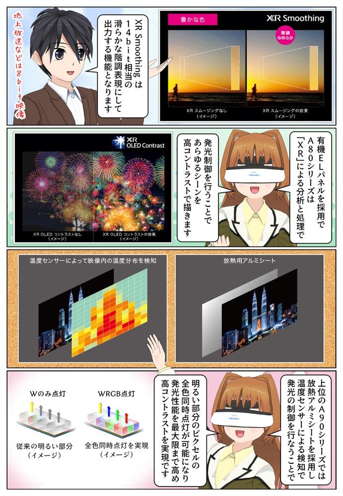 ソニー 有機ELテレビ A80JシリーズとA90Jシリーズの違い XR OLED Contrast Pro