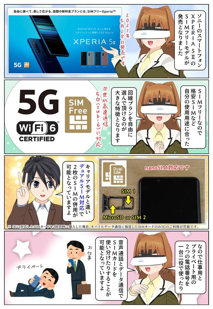 5G対応 Xperia 5 II(XQ-AS42)のSIMフリーモデルの発売日は2021年5月28日(金)。デュアルSIMにも対応