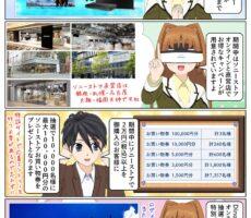 ソニーストア 2021 サマー キャンペーン が開催、最大10万円分のソニーストアお買い物券が抽選で貰えます