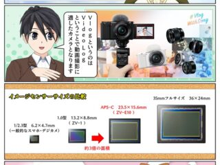 ソニー レンズ交換式Vlogカメラ『VLOGCAM ZV-E10』は APS-Cサイズのイメージセンサーを採用
