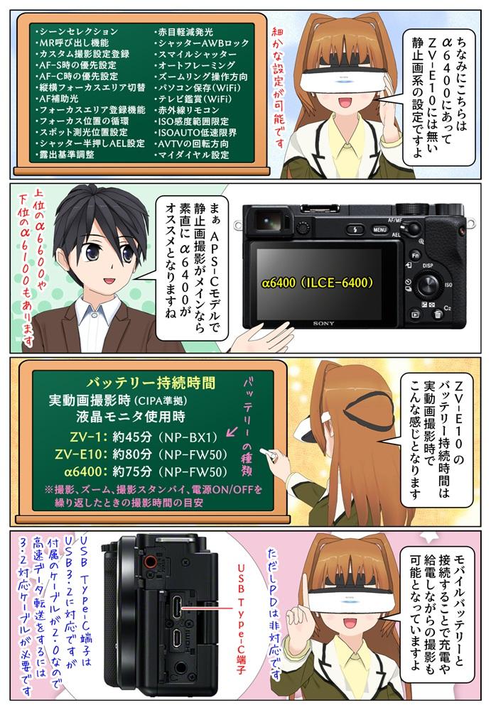 Sony ZV-1 と ZV-E10 と ILCE-6400 のバッテリー持続時間や静止画設定の違い