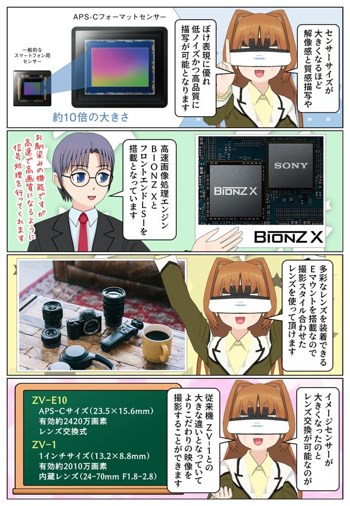 Sony VLOGCAM ZV-E10 はレンズ交換式ということで多彩なレンズを装着できるEマウントを搭載