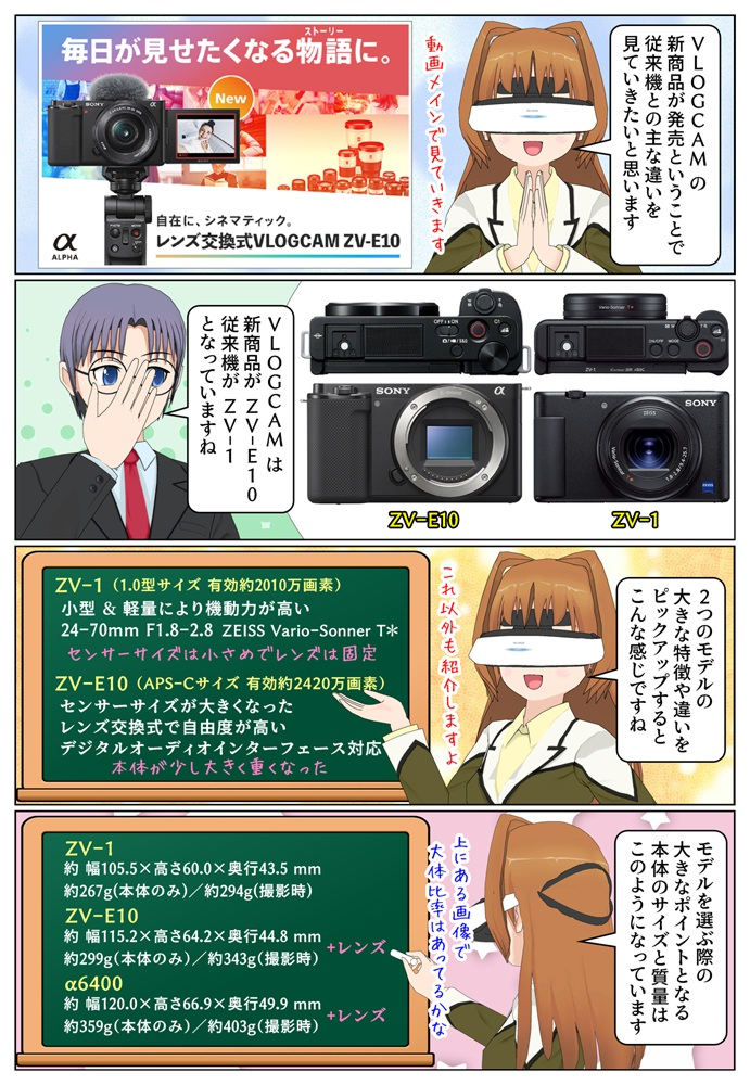 ソニーのレンズ交換式Vlogカメラ VLOGCAM ZV-E10とZV-1との違いを紹介した画像